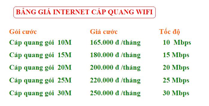 giá cước internet viettel đà nẵng