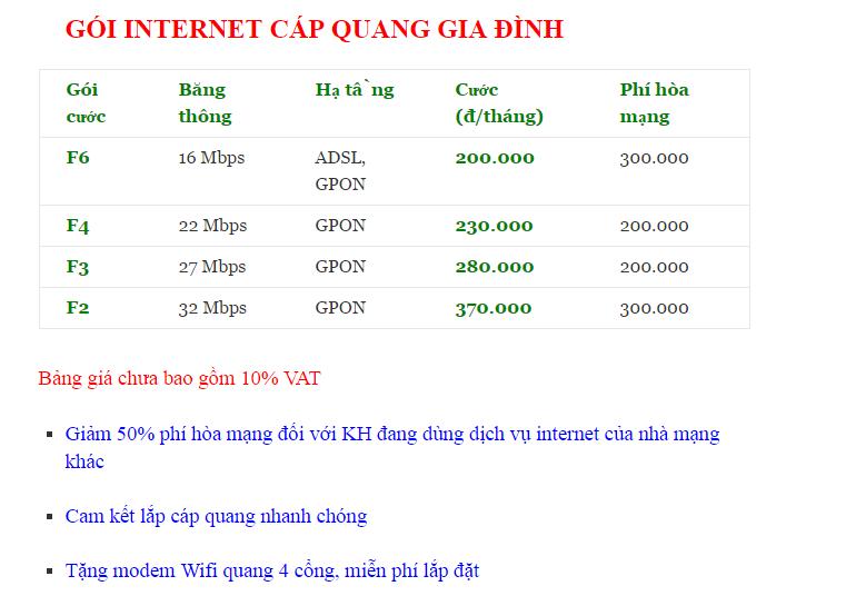 giá cước internet fpt đà nẵng